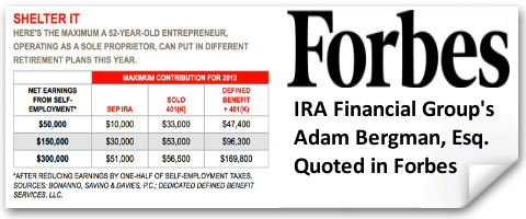 IRA Financial Group's Adam Bergman Quoted in Forbes