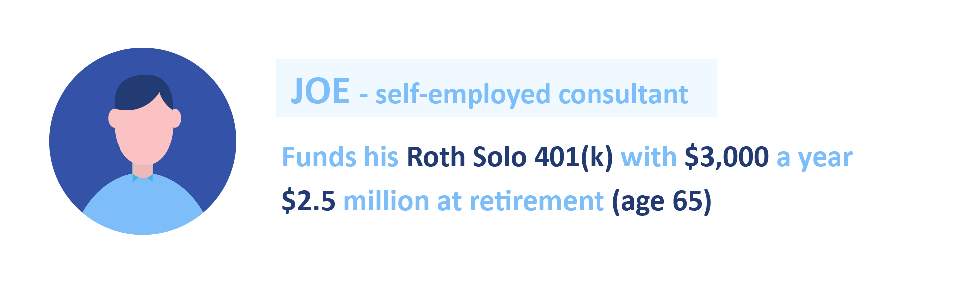Roth Solo 401(k) for real estate by IRA Financial Group
