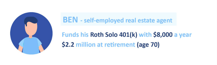 Roth Solo 401(k) retirement saving