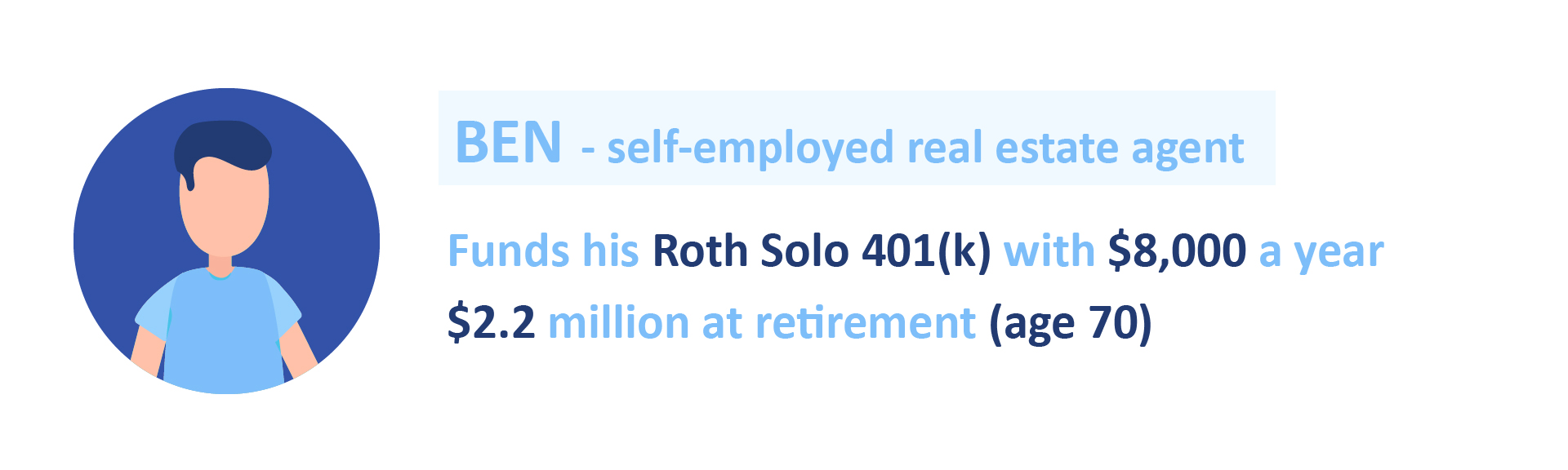 roth solo 401(k) by IRA Financial Group
