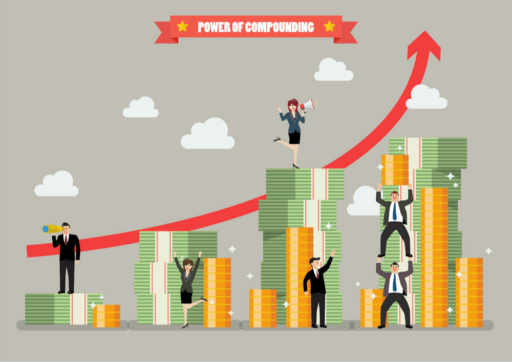 Compounding – What is it and How Does it Work?