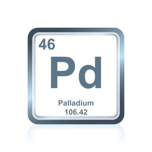 palladium investment self-directed IRA