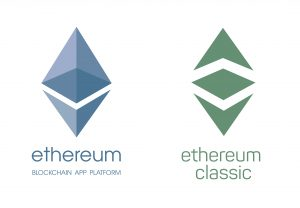 Ethereum Investments Self-Directed IRA
