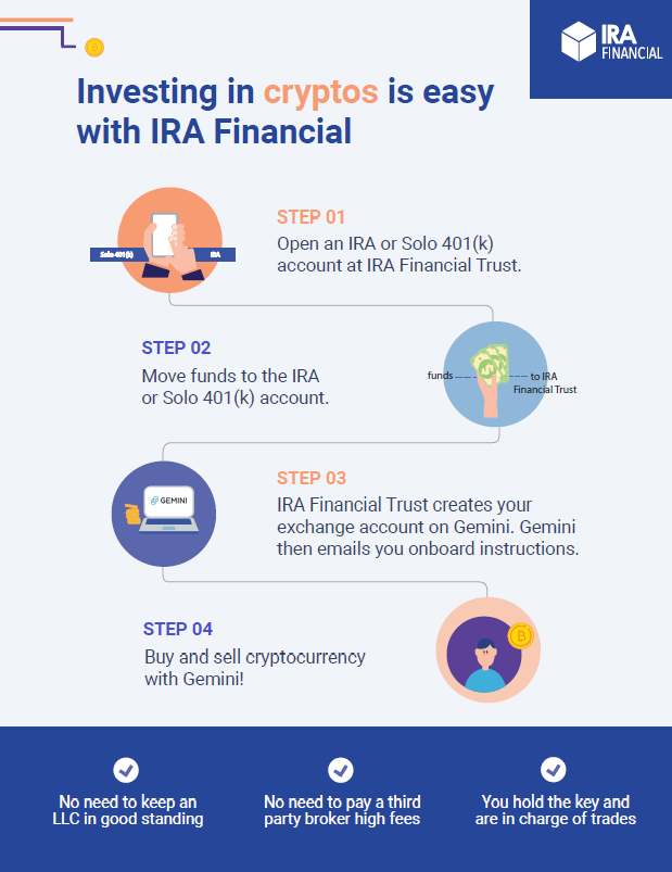 how to invest in cryptos with an IRA